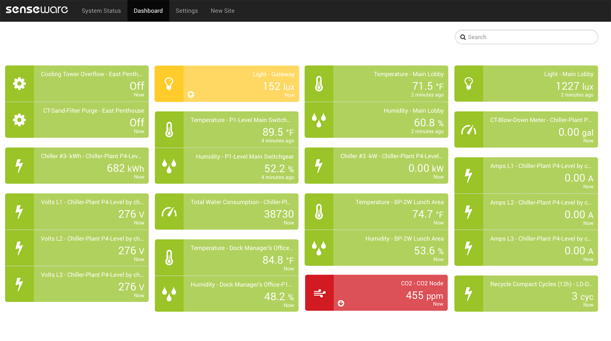 New Senseware Dashboard