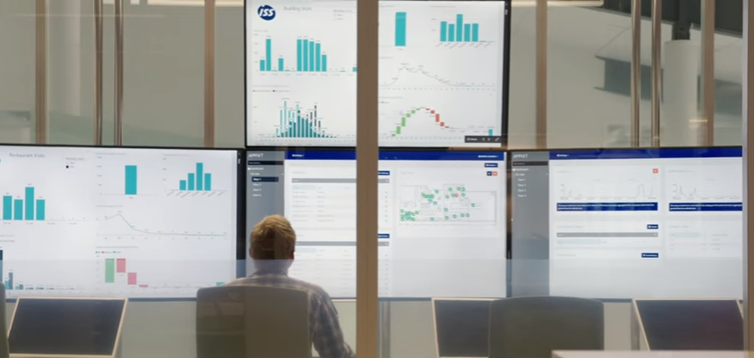 Ericsson Application Platform for IoT powers the smart building analytics
