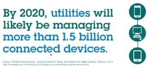 IoT Energy Management Systems