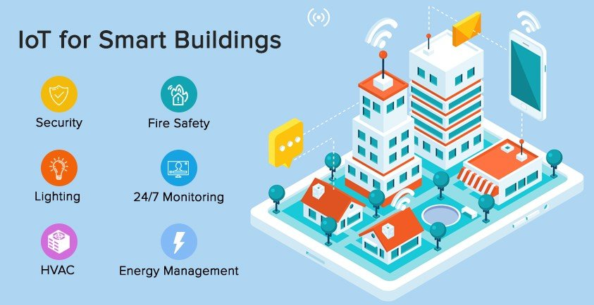 IoT for Smart Buildings